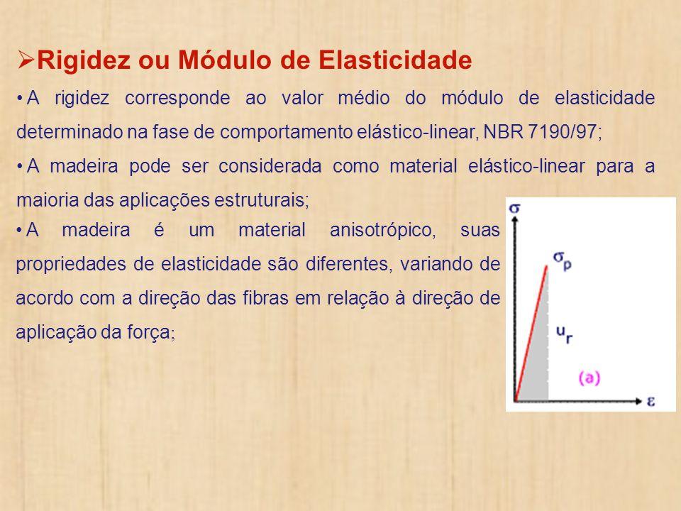 Rigidez ou Módulo de Elasticidade