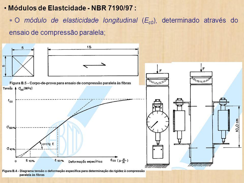 Módulos de Elastcidade - NBR 7190/97 :