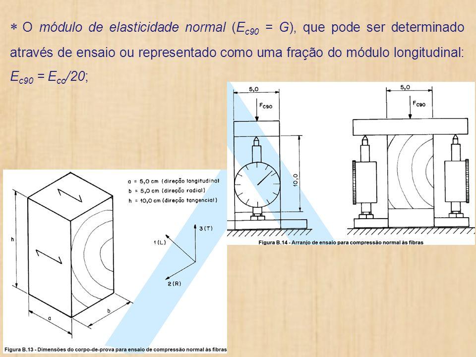 O módulo de elasticidade normal (Ec90 = G), que pode ser determinado através de ensaio ou representado como uma fração do módulo longitudinal: Ec90 = Eco/20;