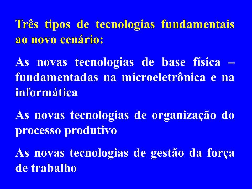 Três tipos de tecnologias fundamentais ao novo cenário: