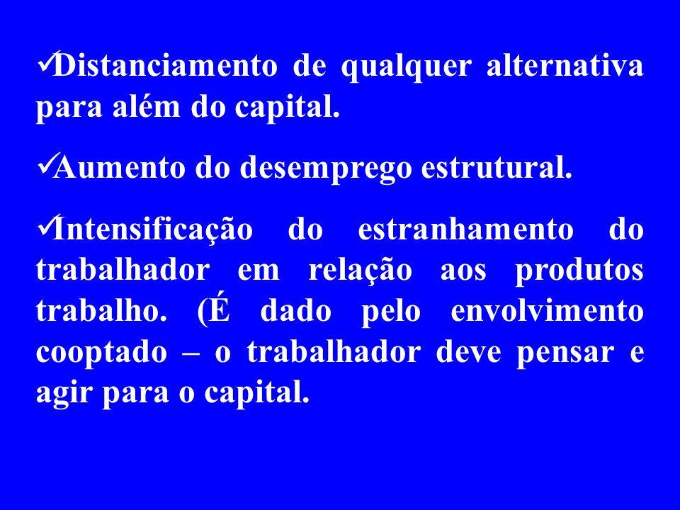 Distanciamento de qualquer alternativa para além do capital.