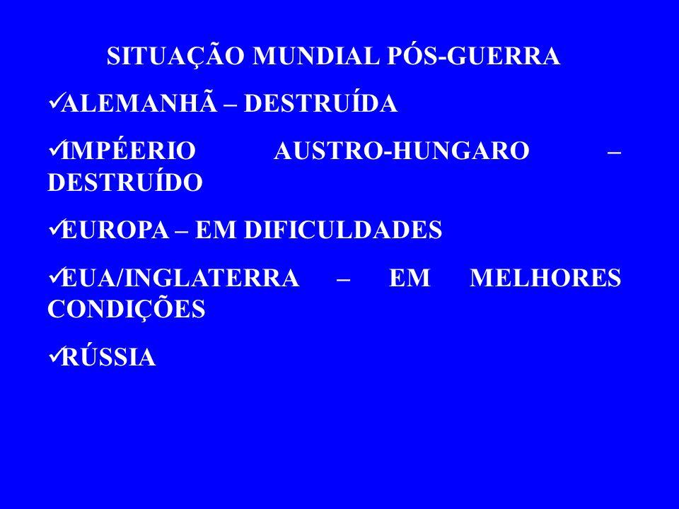 SITUAÇÃO MUNDIAL PÓS-GUERRA
