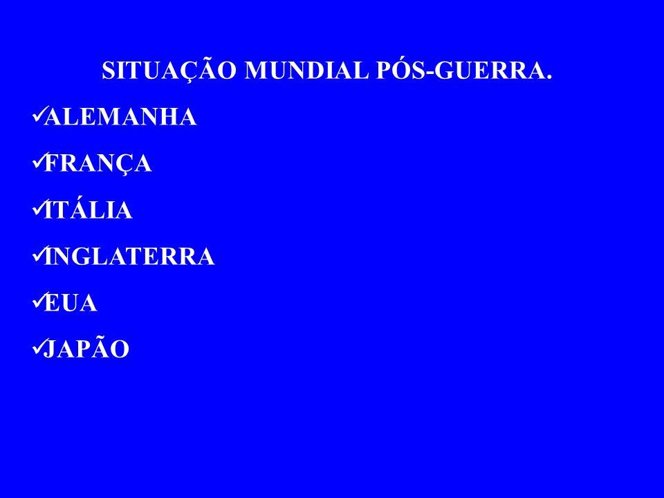 SITUAÇÃO MUNDIAL PÓS-GUERRA.