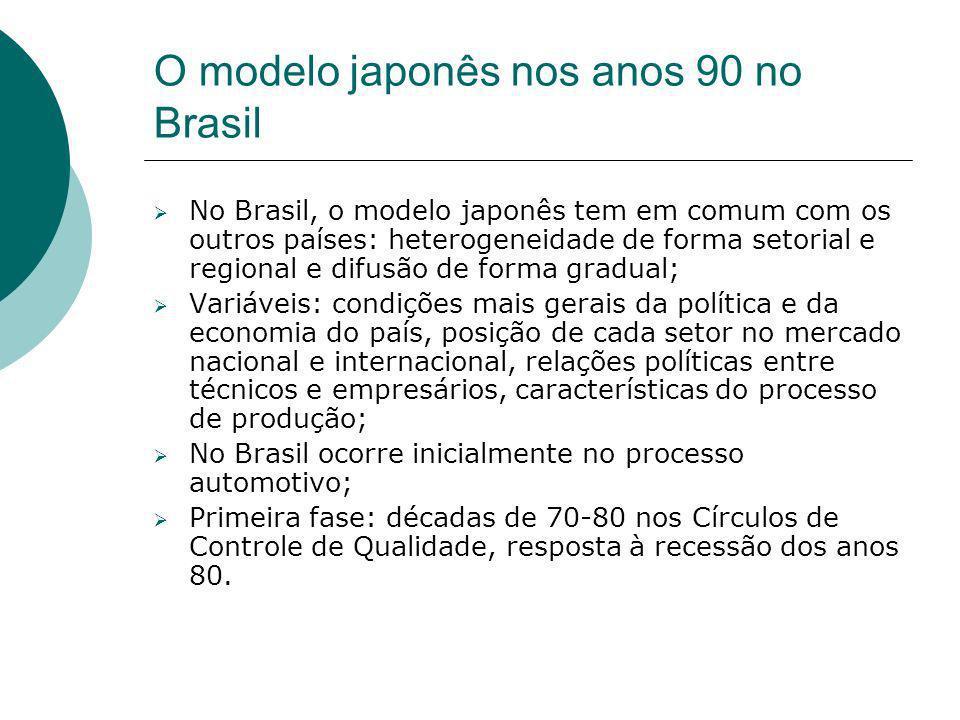 O modelo japonês nos anos 90 no Brasil