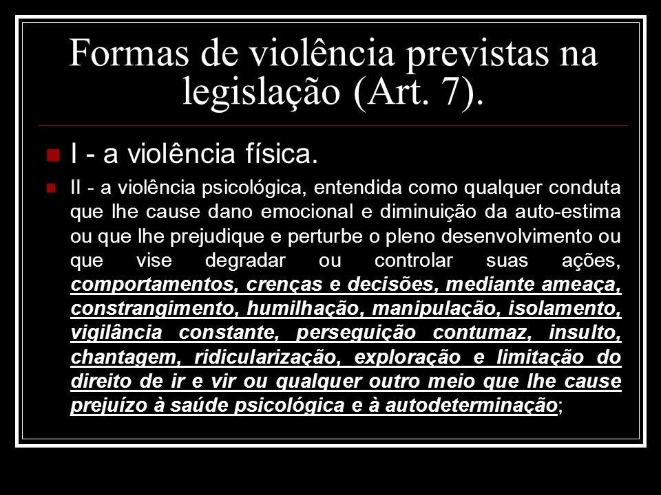 Formas de violência previstas na legislação (Art. 7).