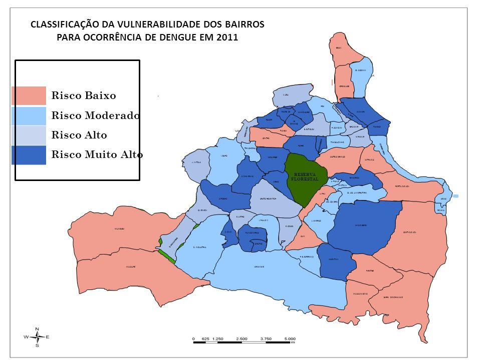 CLASSIFICAÇÃO DA VULNERABILIDADE DOS BAIRROS