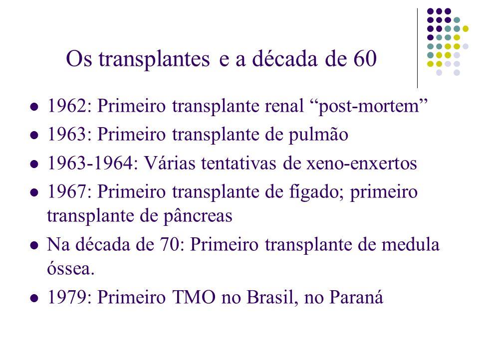 Os transplantes e a década de 60