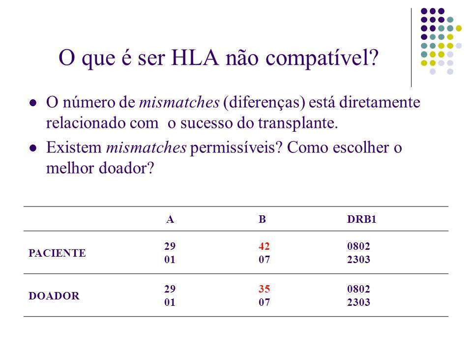 O que é ser HLA não compatível