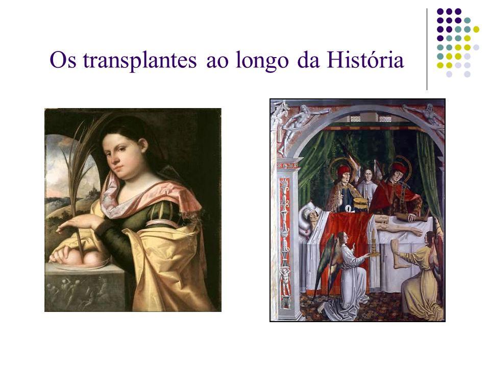Os transplantes ao longo da História