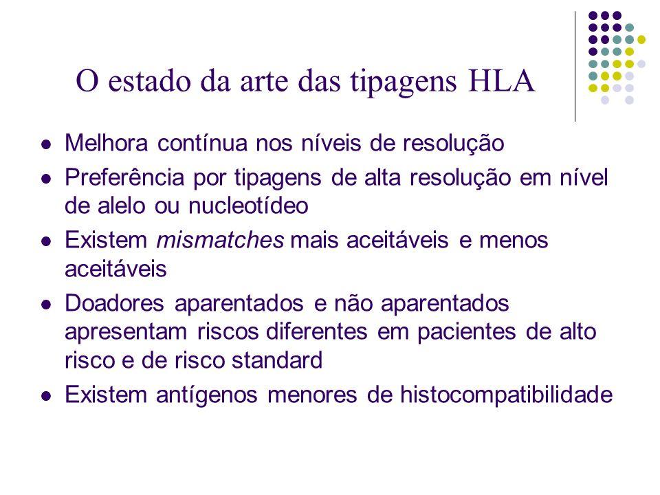 O estado da arte das tipagens HLA