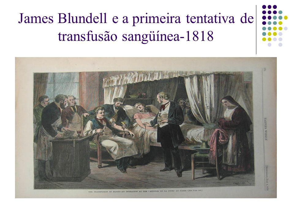 James Blundell e a primeira tentativa de transfusão sangüínea-1818