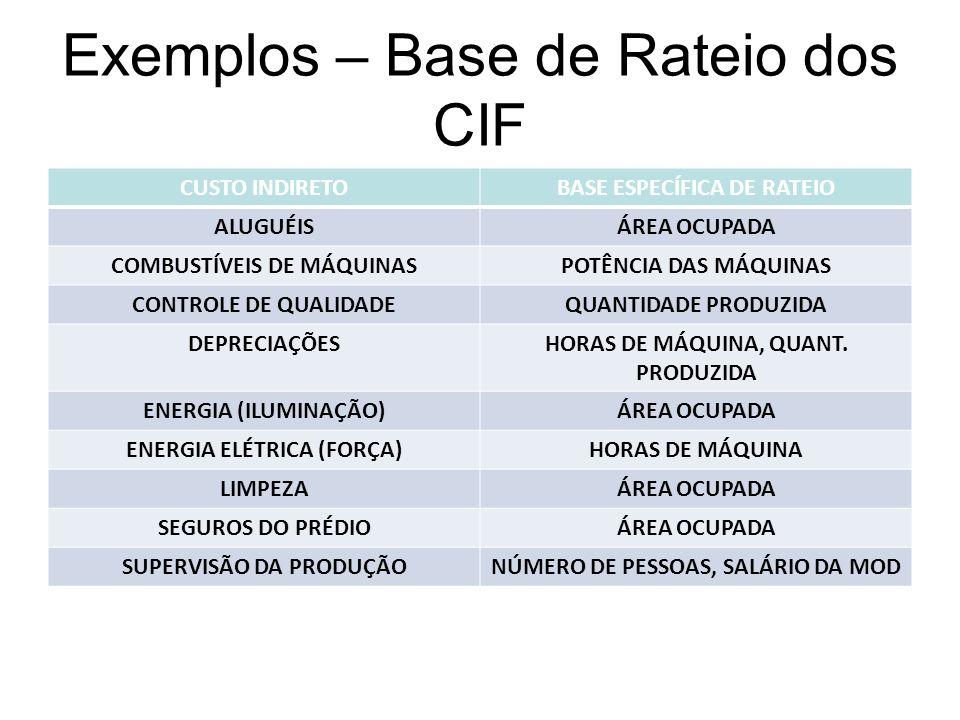 Exemplos – Base de Rateio dos CIF