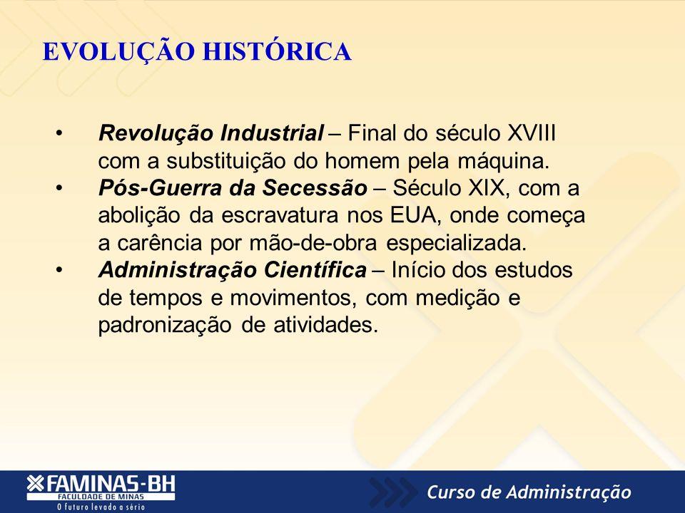 EVOLUÇÃO HISTÓRICA Revolução Industrial – Final do século XVIII com a substituição do homem pela máquina.