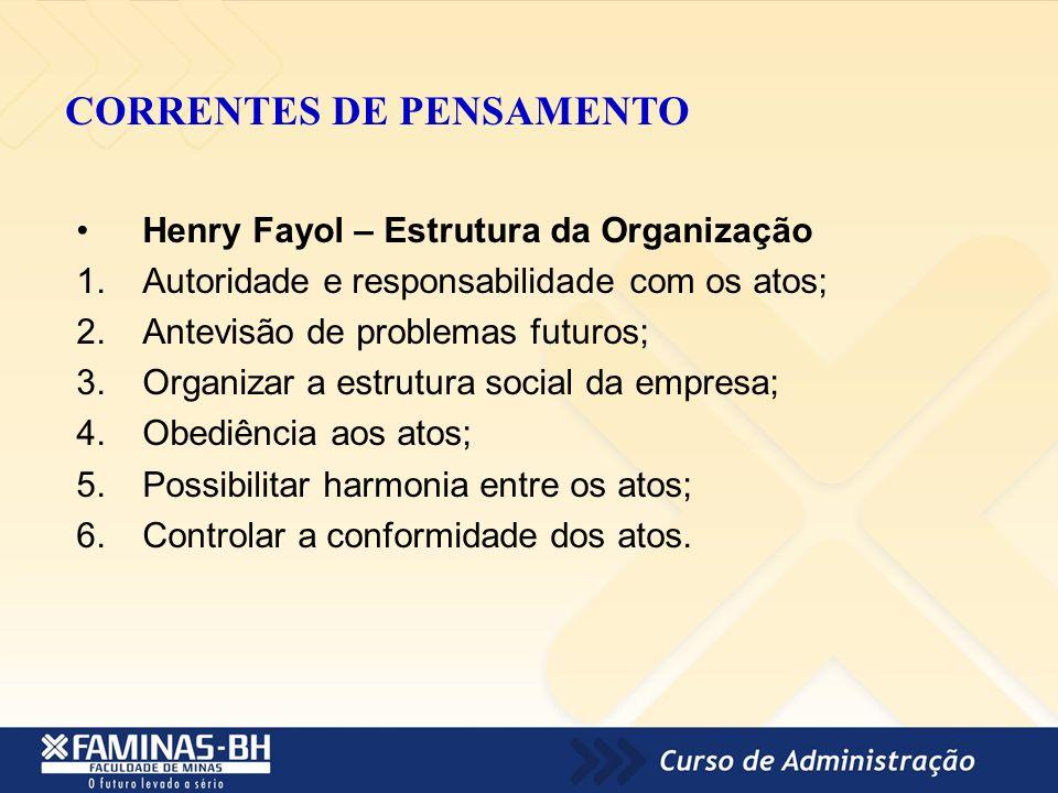 CORRENTES DE PENSAMENTO