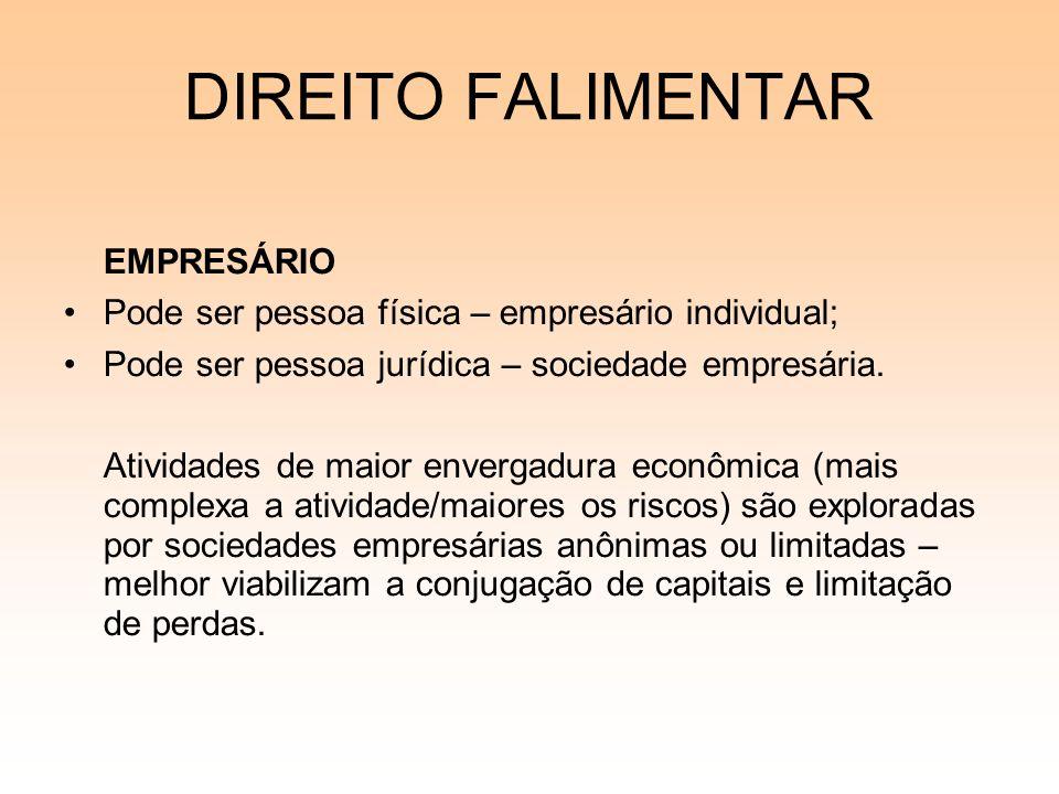 DIREITO FALIMENTAR EMPRESÁRIO