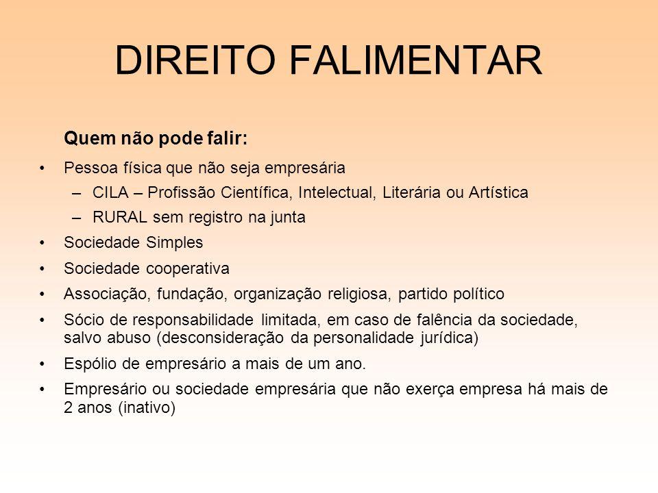 DIREITO FALIMENTAR Quem não pode falir: