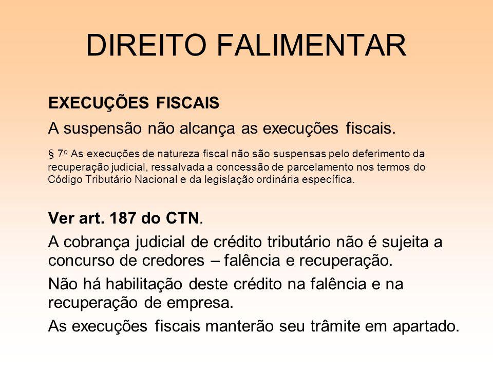 DIREITO FALIMENTAR EXECUÇÕES FISCAIS