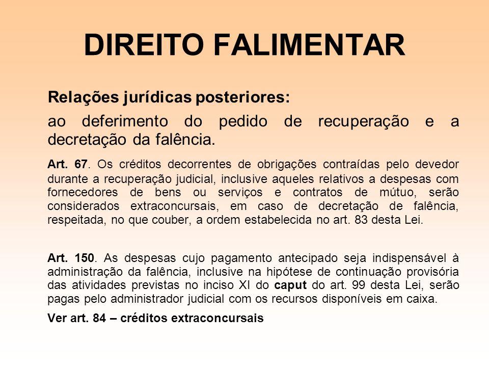 DIREITO FALIMENTAR Relações jurídicas posteriores: