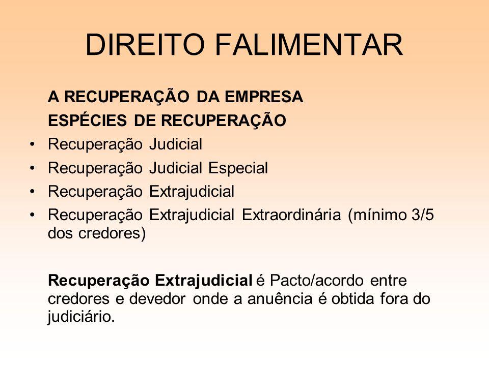 DIREITO FALIMENTAR A RECUPERAÇÃO DA EMPRESA ESPÉCIES DE RECUPERAÇÃO