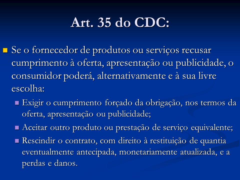 Art. 35 do CDC: