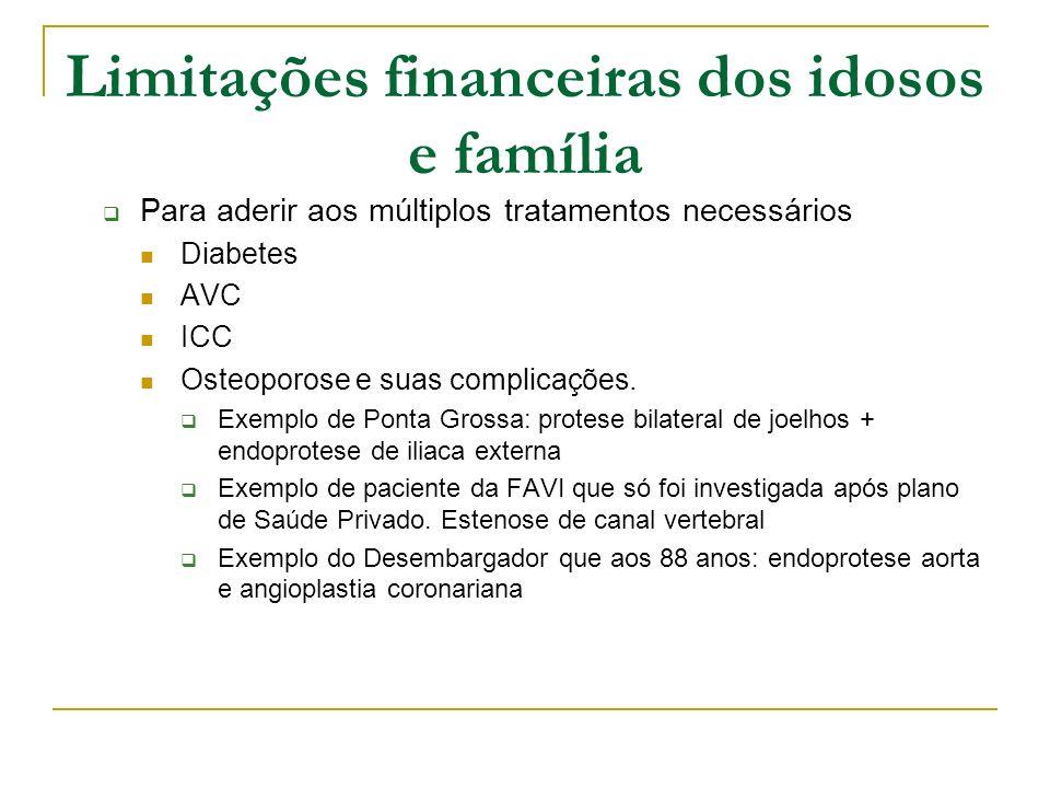 Limitações financeiras dos idosos e família