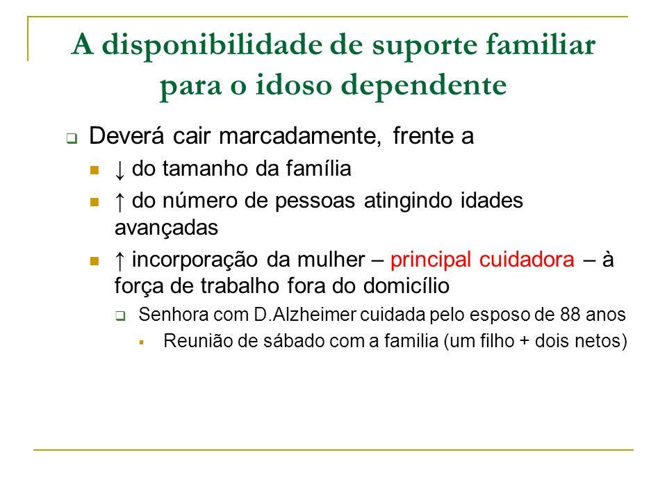 A disponibilidade de suporte familiar para o idoso dependente