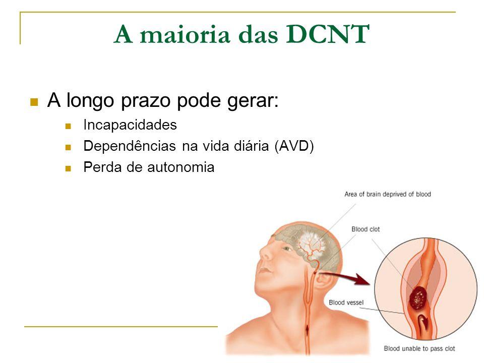 A maioria das DCNT A longo prazo pode gerar: Incapacidades
