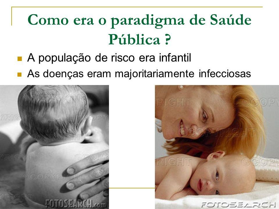 Como era o paradigma de Saúde Pública
