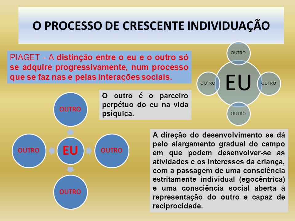 O PROCESSO DE CRESCENTE INDIVIDUAÇÃO