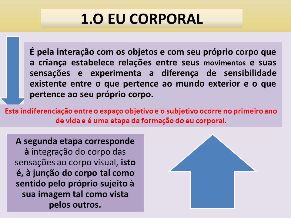 1.O EU CORPORAL