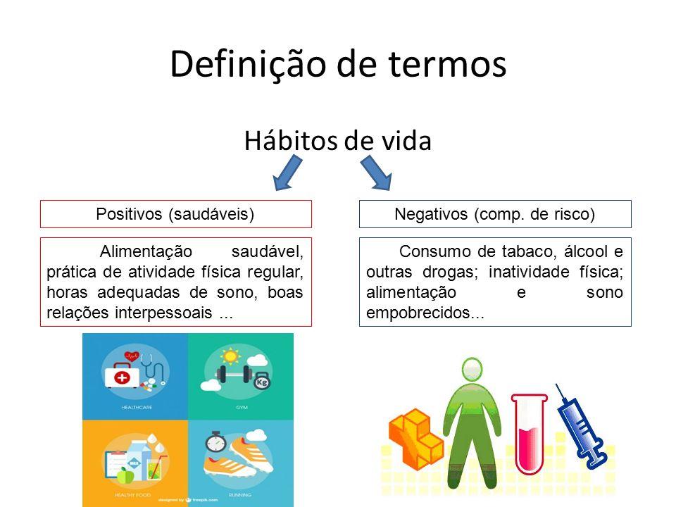 Definição de termos Hábitos de vida Positivos (saudáveis)