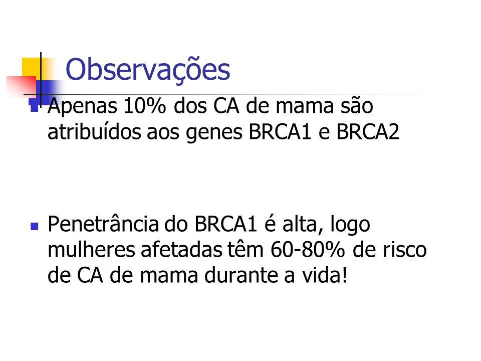 Observações Apenas 10% dos CA de mama são atribuídos aos genes BRCA1 e BRCA2.