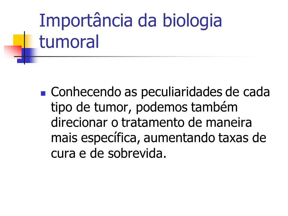 Importância da biologia tumoral