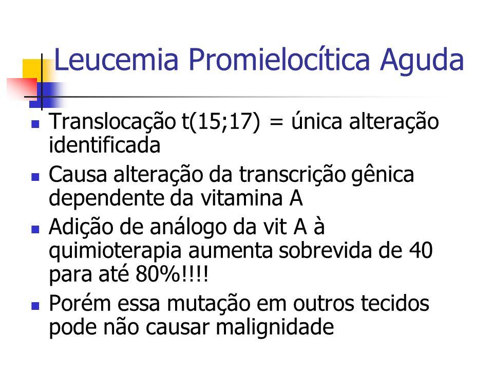 Leucemia Promielocítica Aguda