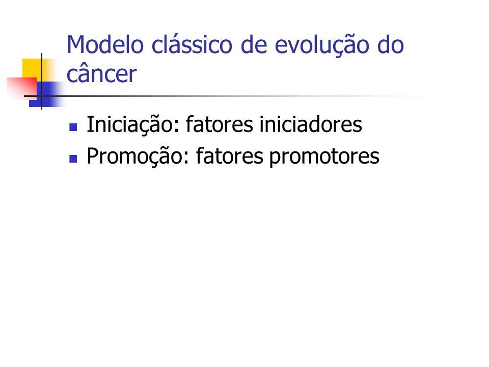 Modelo clássico de evolução do câncer