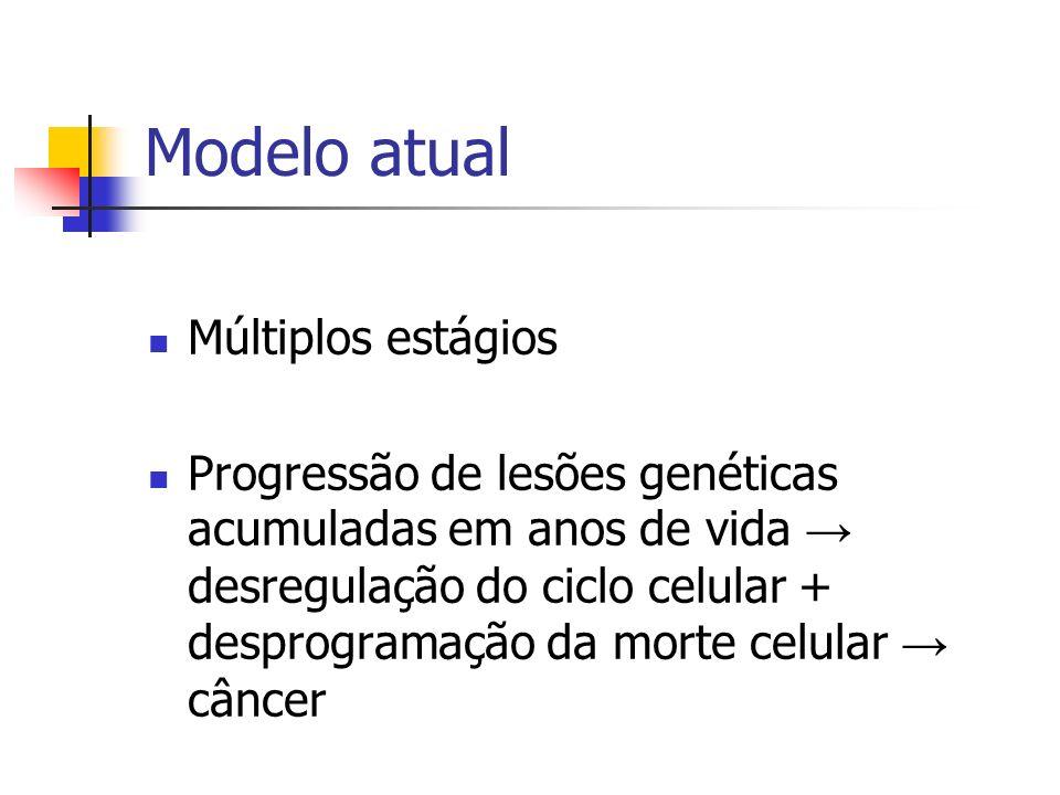 Modelo atual Múltiplos estágios