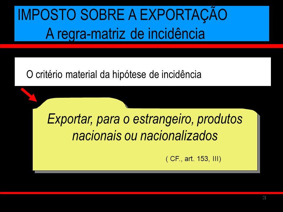 Exportar, para o estrangeiro, produtos nacionais ou nacionalizados