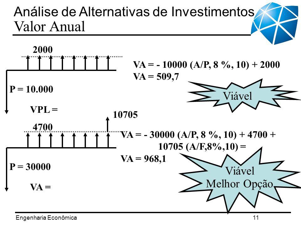 Análise de Alternativas de Investimentos Valor Anual