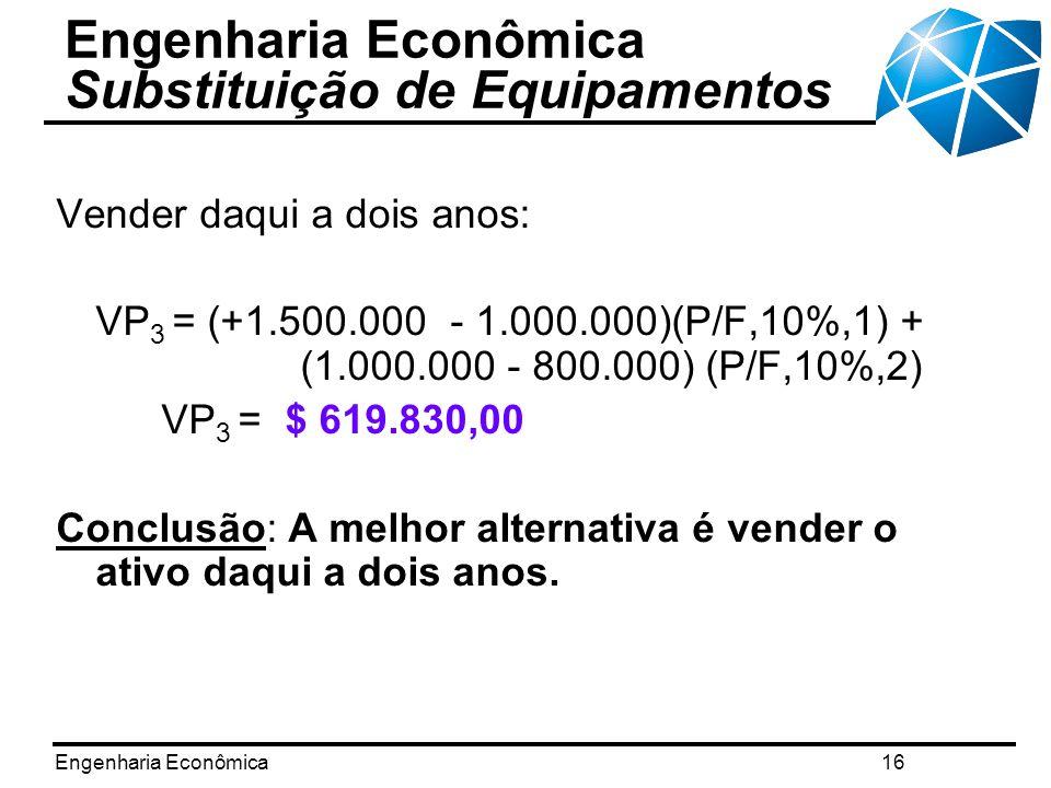 Engenharia Econômica Substituição de Equipamentos