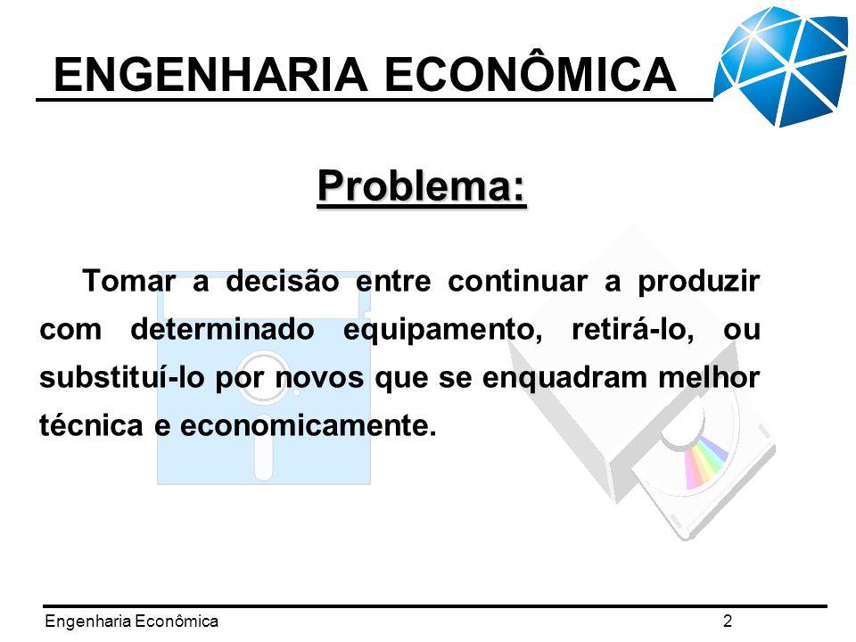 ENGENHARIA ECONÔMICA Problema: