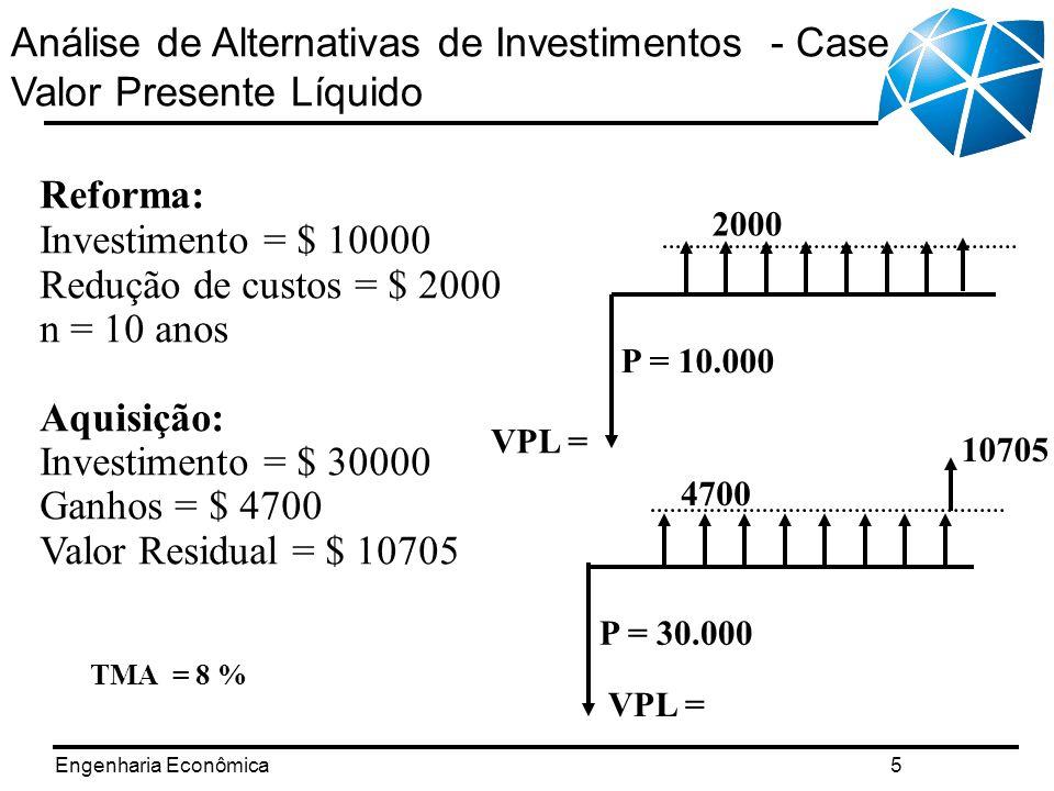 Análise de Alternativas de Investimentos - Case Valor Presente Líquido