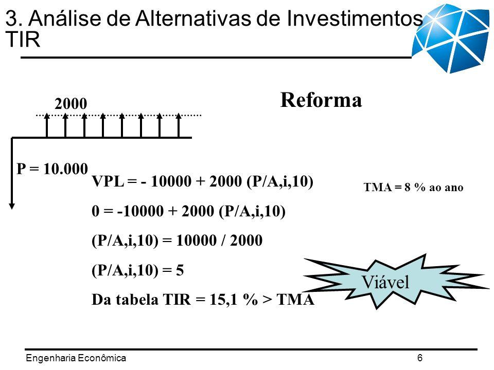 3. Análise de Alternativas de Investimentos TIR