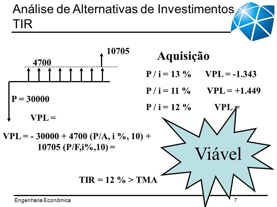 Viável Análise de Alternativas de Investimentos TIR Aquisição 10705
