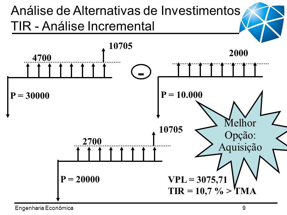 - Análise de Alternativas de Investimentos TIR - Análise Incremental