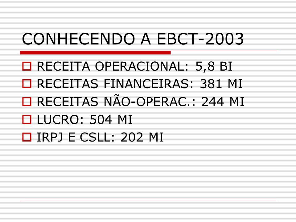 CONHECENDO A EBCT-2003 RECEITA OPERACIONAL: 5,8 BI