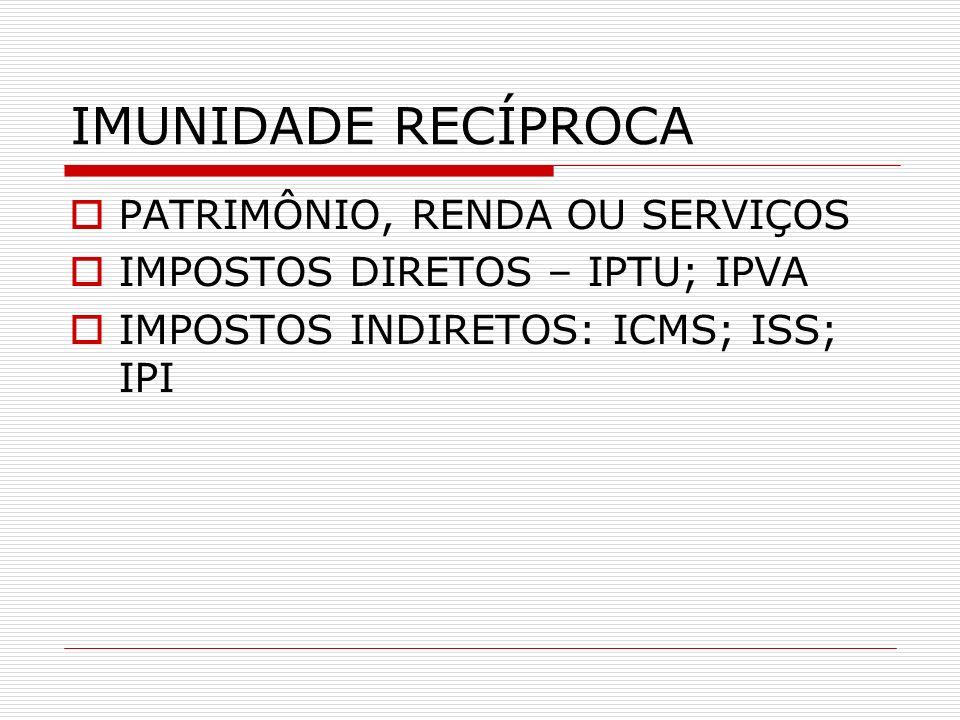 IMUNIDADE RECÍPROCA PATRIMÔNIO, RENDA OU SERVIÇOS