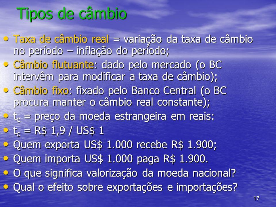 Tipos de câmbio Taxa de câmbio real = variação da taxa de câmbio no período – inflação do período;