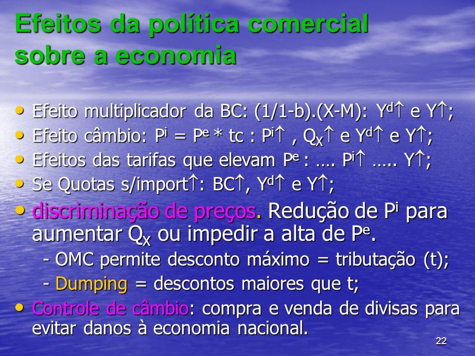 Efeitos da política comercial sobre a economia