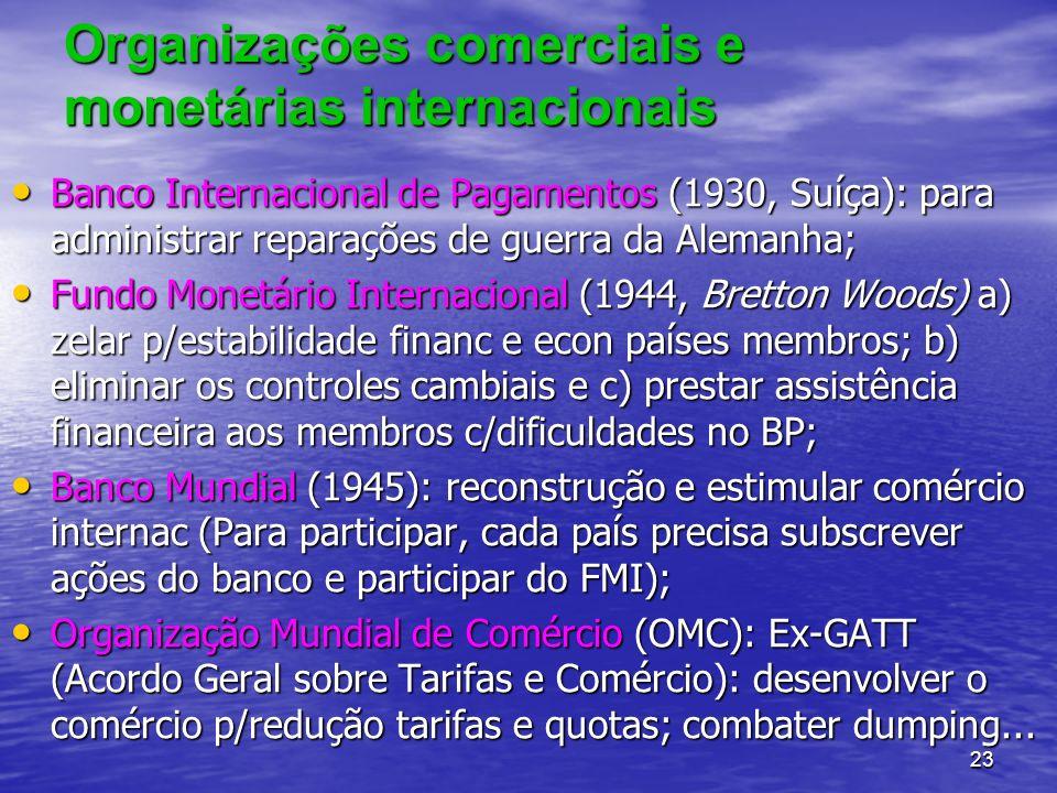 Organizações comerciais e monetárias internacionais