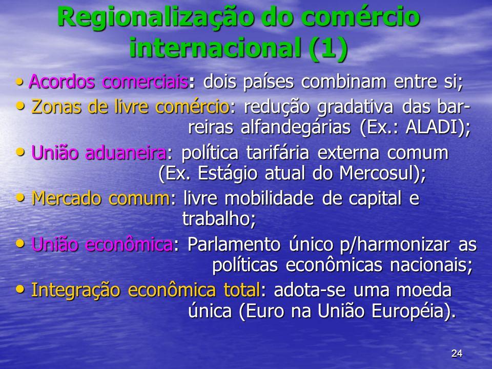 Regionalização do comércio internacional (1)